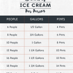 Ice-Cream-Per-Person-4-1
