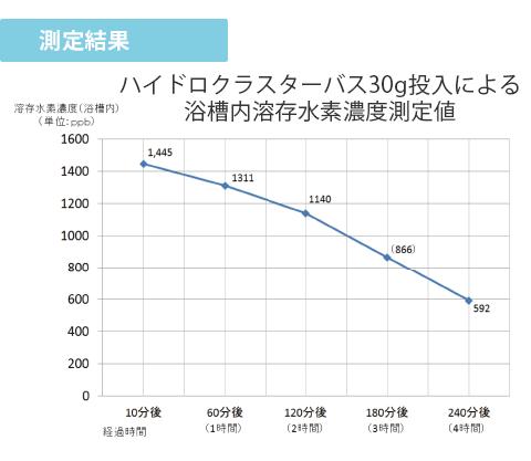 hydro_graph1