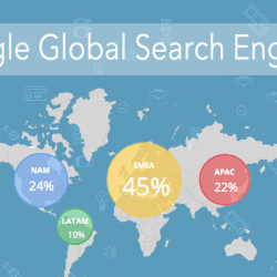 International-SEO-Google-global-search-engines