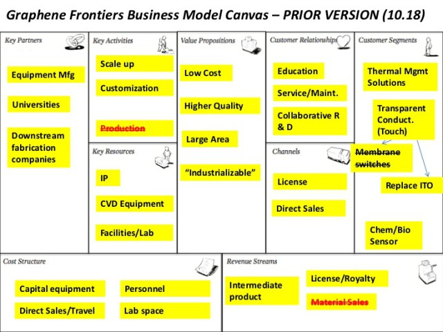 bussiness_model_canvas_10.18