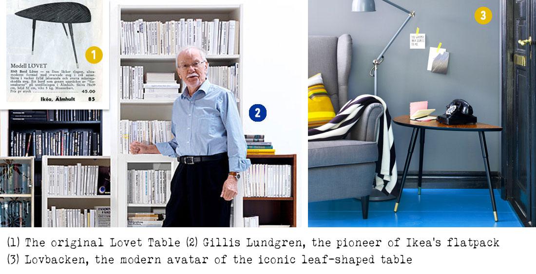 Original-Lovet-Table-Gillis-Lundgren-and-Ikea-Lovbacken-Table