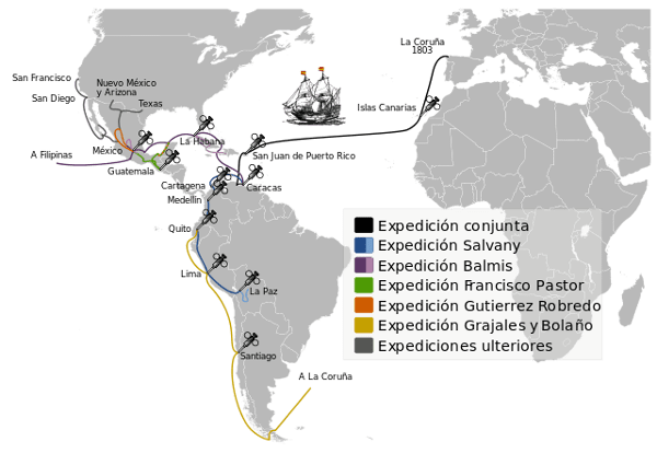 The Balmis Expedition