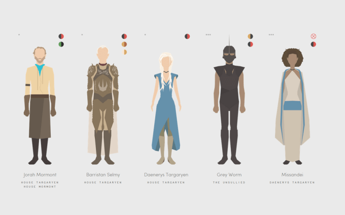 Explore Game Of Thrones with this minimalist website