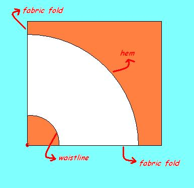 circular-skirt.jpg