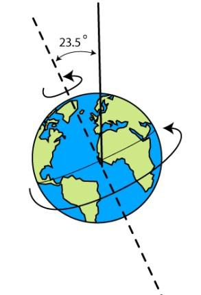 earths-tilt-seasons-diagram