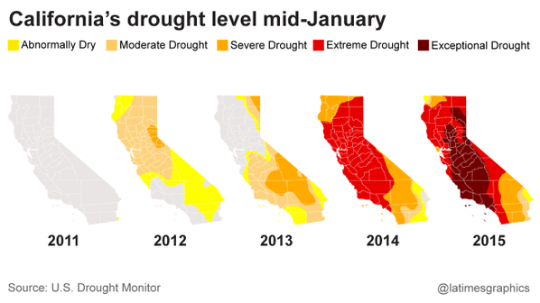 California's drought level mid-January