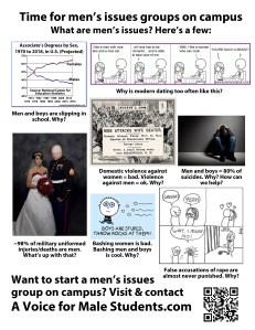 Time for Men's Issues on Campus