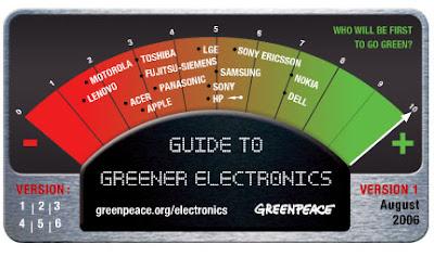 Greenpeace, guía verde de la electrónica