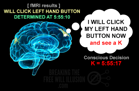 Neuroscientific_evidence