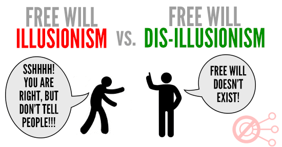 illusionism-free-will