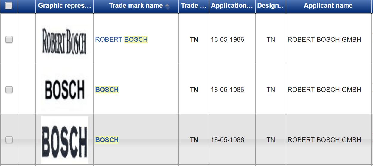 BOsch 1986