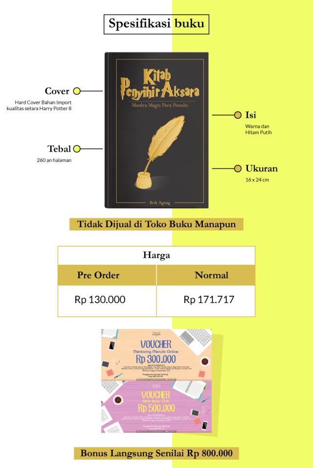 kpa-spesifikasi-buku