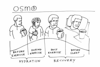 Osmo-Nutrition