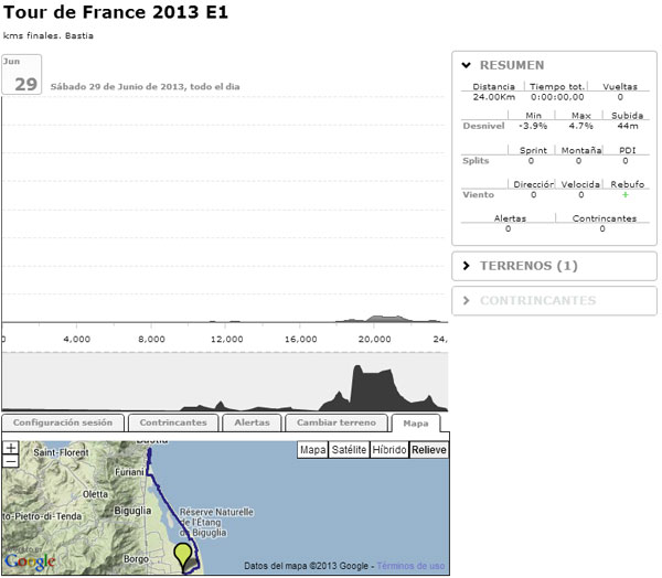 Bkool Tour de France Stage 1 Finish