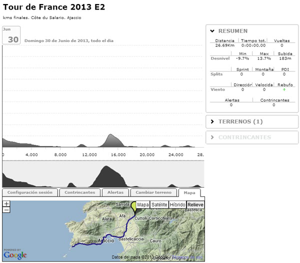 Bkool Tour de France Stage 2 Finish
