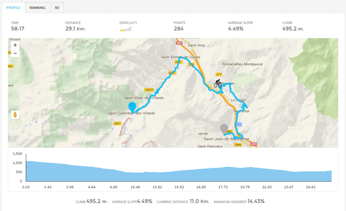 Jan Ullrich will ride with other Bkool users on this section of Stage 18 of the 2015 Tour de France