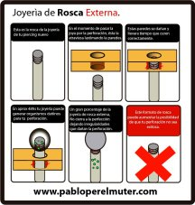 External: Rosca Externa insertion