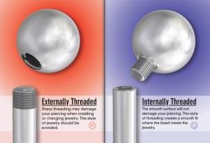internal versus external