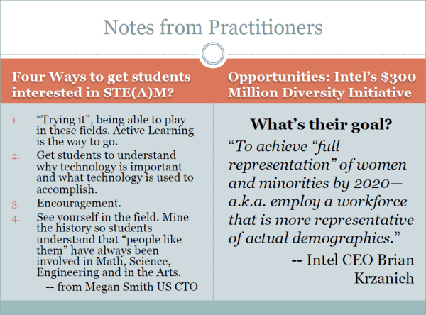 Slide 10 - Notes from Practitioners