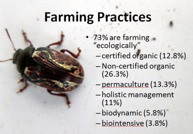 ecological farmers