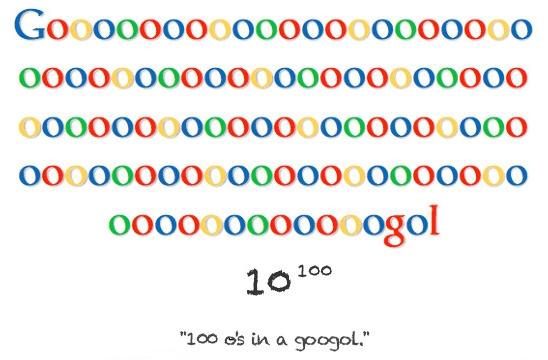 """Що таке""""Google""""?"""