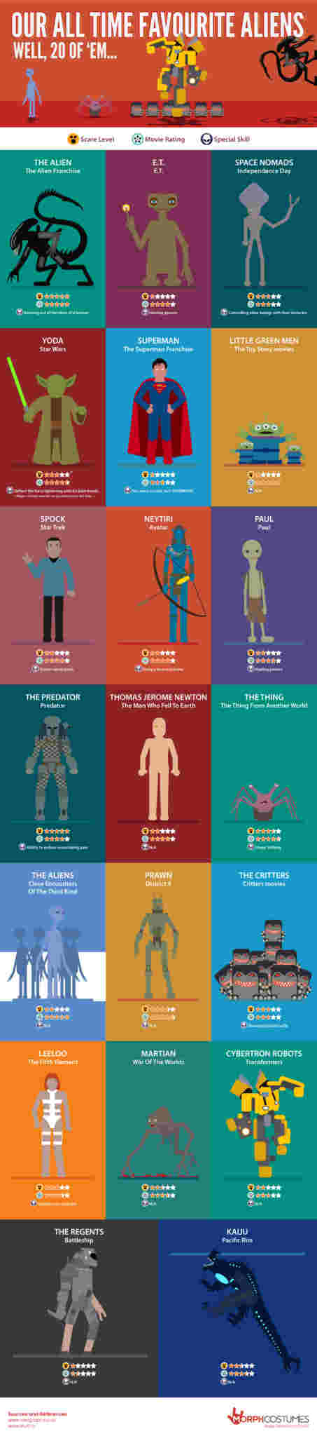 Our-All-Time-Favourite-Aliens-Infographic-1