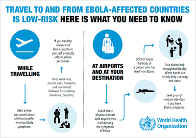How to prevent the spread of Ebola virus