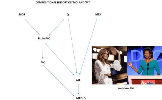 mt-and-mo-compositional-history1
