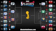2012-NBA-Playoff-Bracket-2nd-round-