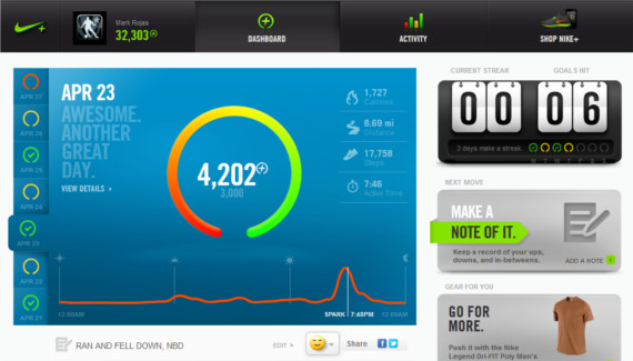 Nike FuelBand Product Review