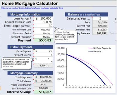 But Does It Work?: Analyzing a Bank's Bi-Weekly Mortgage Accelerator Offer, Using a Spreadsheet