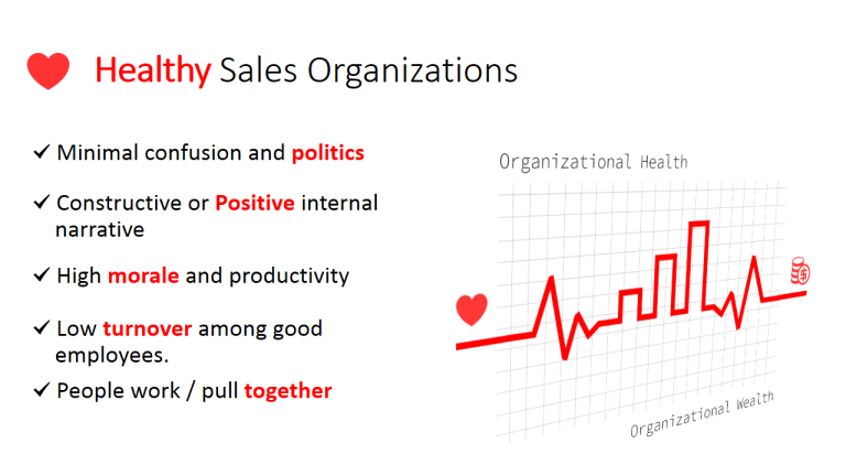 Organizational health in sales