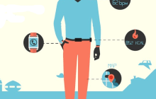 La nouvelle tendance des Wearables