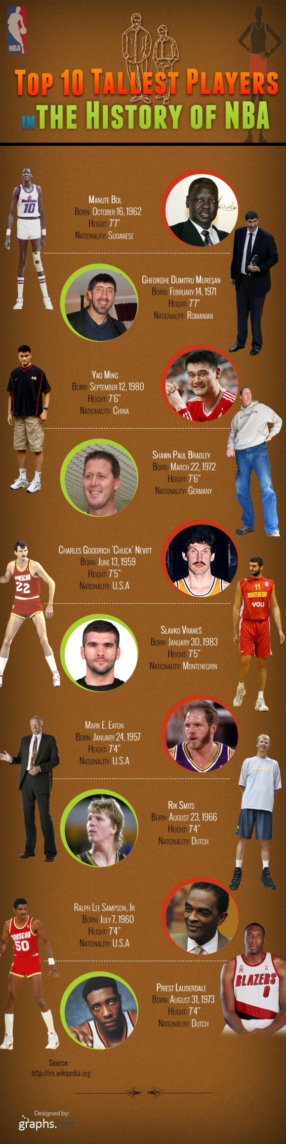 Tallest Basketball Players Infographic