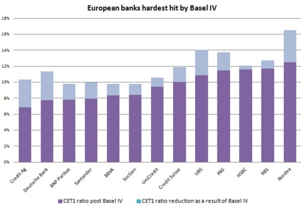 graphic-Bank rule zealots will be forced to back down
