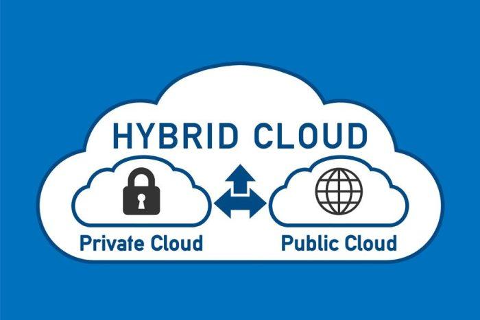 sap30 SeamlessAbstractPattern - cd4 CloudDesign - Hybrid Cloud -