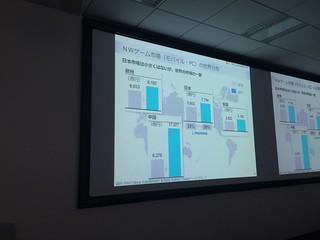 NWゲーム市場(モバイル・PC)の世界分布