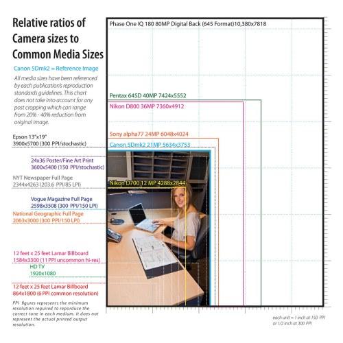 Medium Crop Of Common Poster Sizes