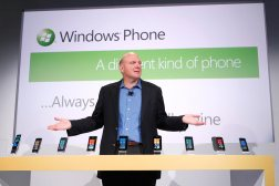 BlackBerry Windows Phone Market Share