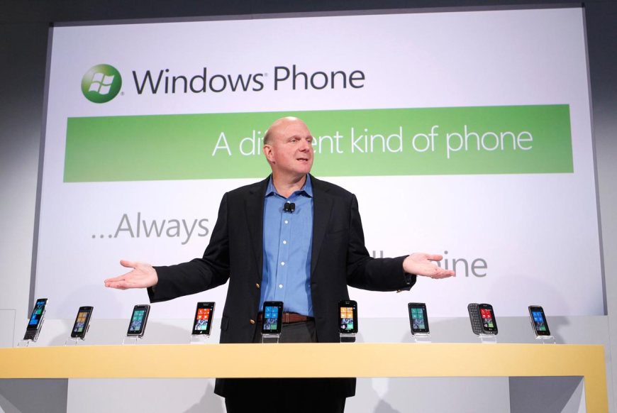 Windows Phone Market Share