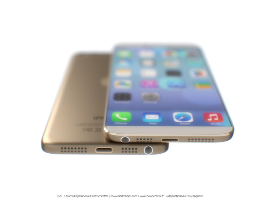 iPhone 6 Camera Features