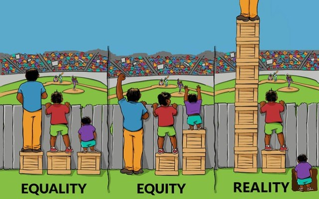 Equity Equality Reality