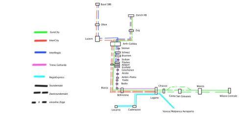 Fernverkehrskonzept auf der Gotthardstrecke, sollte die SOB den Zuschlag erhalten (Symbolbild)