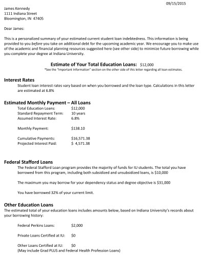 The Letter That's Helping One College's Students Understand Their Student Loan Debt | Credit.com