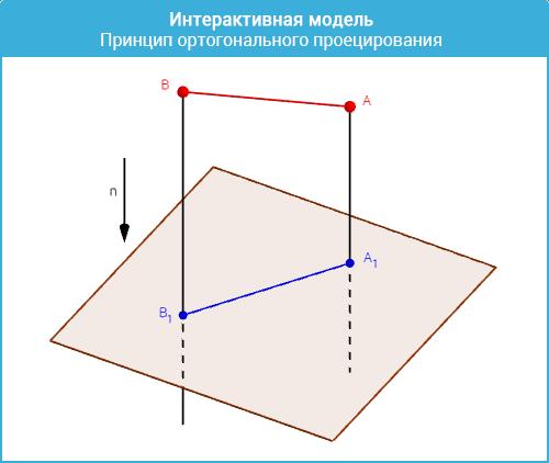 NG-Lection1-Geogebra2