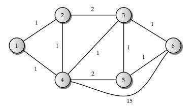 six node network bellman ford algorithm