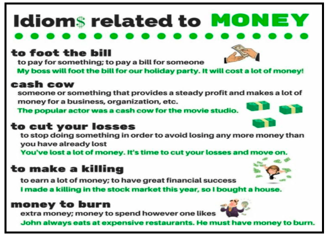Lesson 10: Money Idioms | Cambly Content
