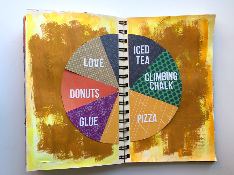 Art Journal Challenge with 30 Days of Lists and Get Messy Art Journal - Campfire Chic