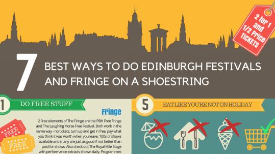 7 Best Ways To Do Edinburgh Fringe and Festivals on a Budget