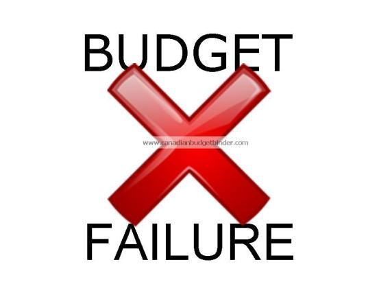 Budget Failure